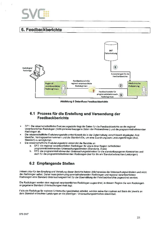 Dorable Wissenschaft Prozess Fähigkeiten Einer Tabelle Bedruckbaren ...