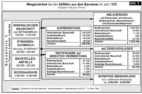 Abfall_Abb.05_1999-104.jpg
