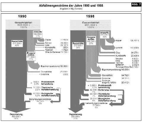 Abfall_Abb.07_1999-104.jpg