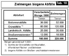 Abfall_Tab.18_1999-104.jpg
