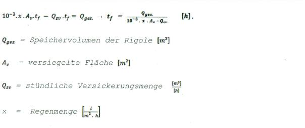 Atemberaubend Rechtschreibung Wörter Arbeitsblätter Kostenlos ...