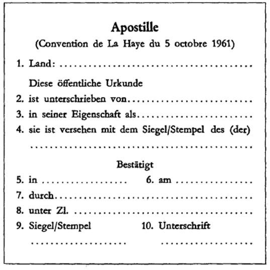 Ris Ubereinkommen Zur Befreiung Auslandischer Offentlicher Urkunden Von Der Beglaubigung Bundesrecht Konsolidiert Fassung Vom 15 12 2020