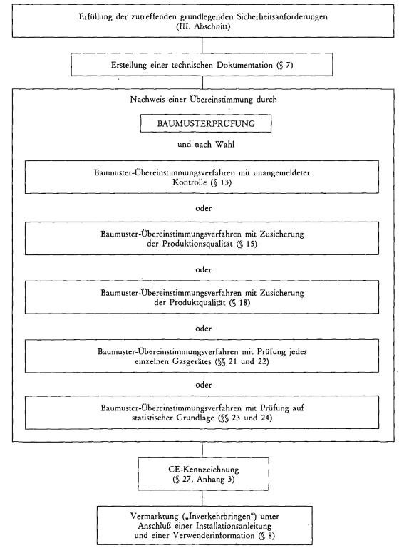 text - Bereinstimmungserklrung Muster
