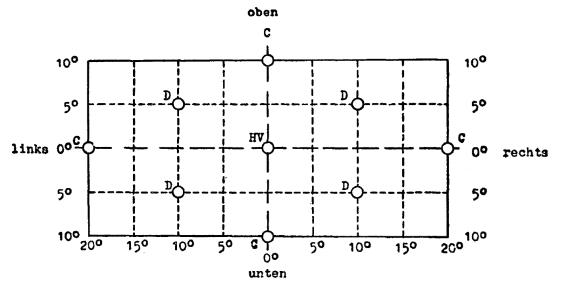 a6 4g codieren lampen überwachung