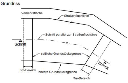 Ris Nö Bauordnung 2014 Landesrecht Konsolidiert Niederösterreich