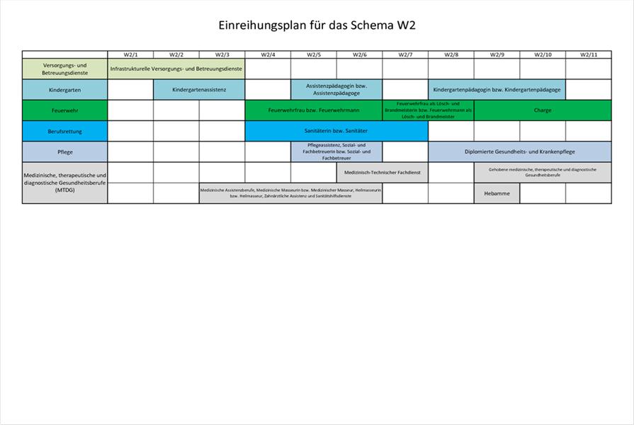 RIS - Wiener Bedienstetengesetz - Landesrecht konsolidiert Wien ...